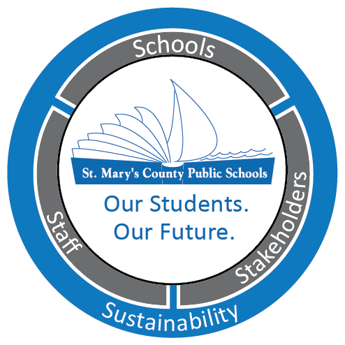 Schools, Staff, Stakeholders, and Sustainability Crest