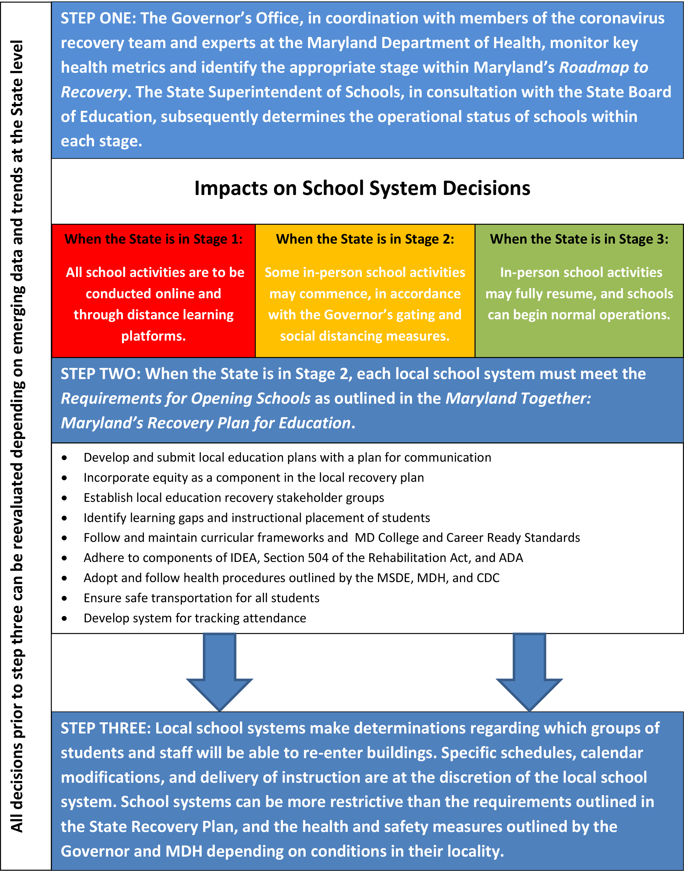 this image links to the MSDE K 12 Decision Matrix pdf document