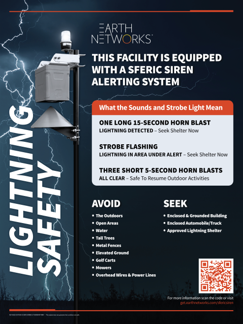 Lightning Safety Brochure, explained in previous text.